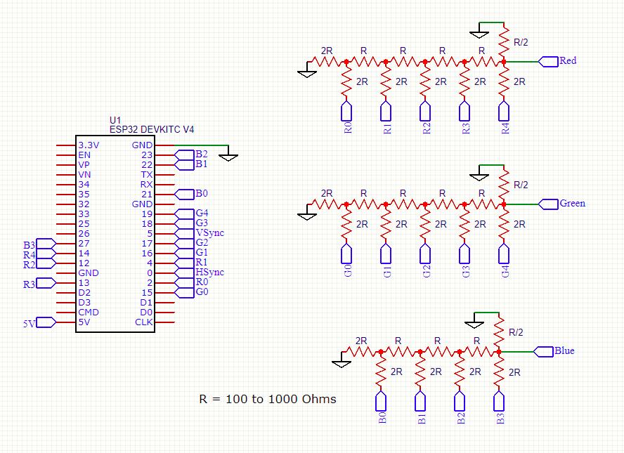 Esp32 Vga  U2013 Bitluni U0026 39 S Lab